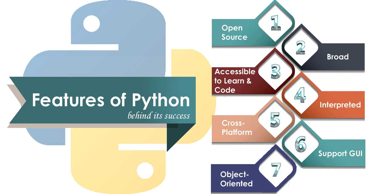 Unique Features of Python that made it Famous