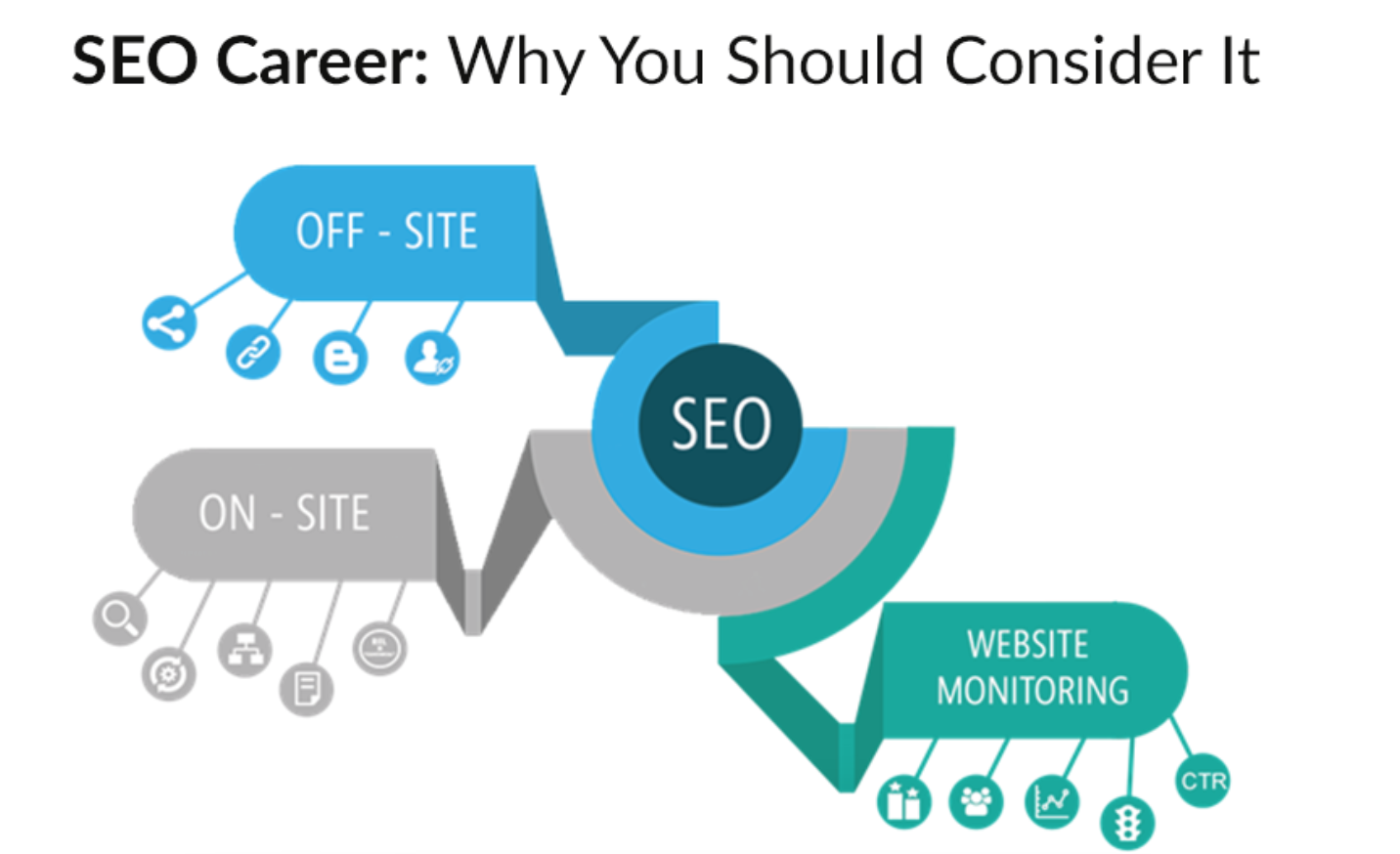 SEO Career and Scope in Nepal